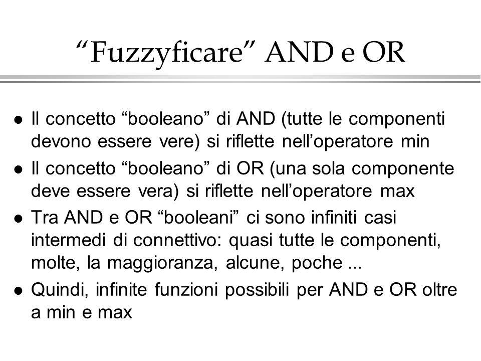 Fuzzyficare AND e OR Il concetto booleano di AND (tutte le componenti devono essere vere) si riflette nell'operatore min.