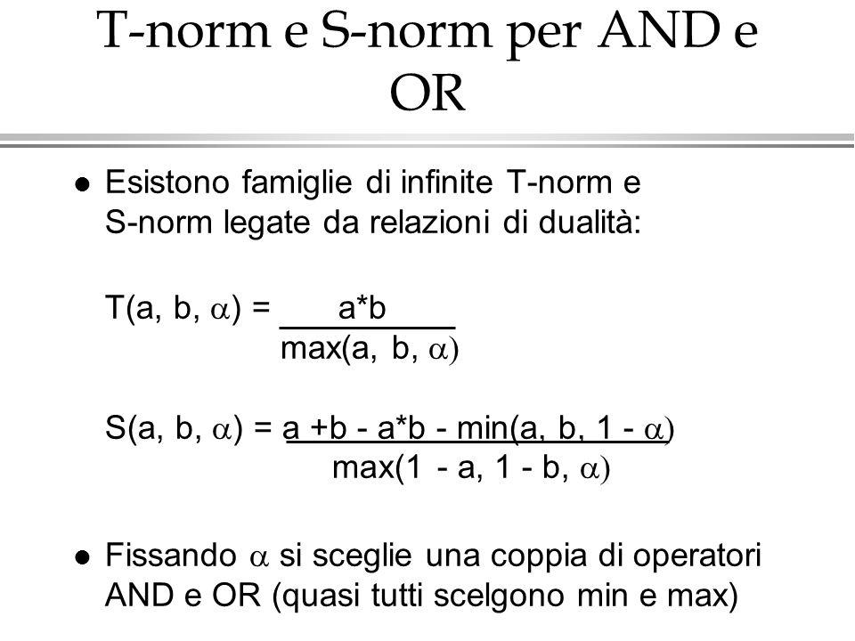 T-norm e S-norm per AND e OR