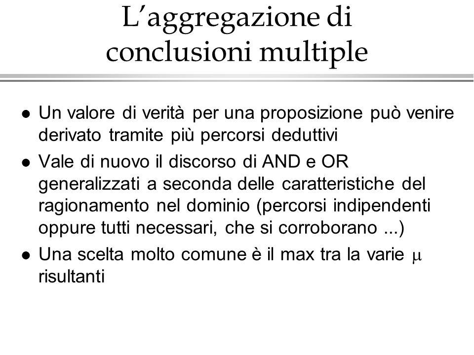 L'aggregazione di conclusioni multiple