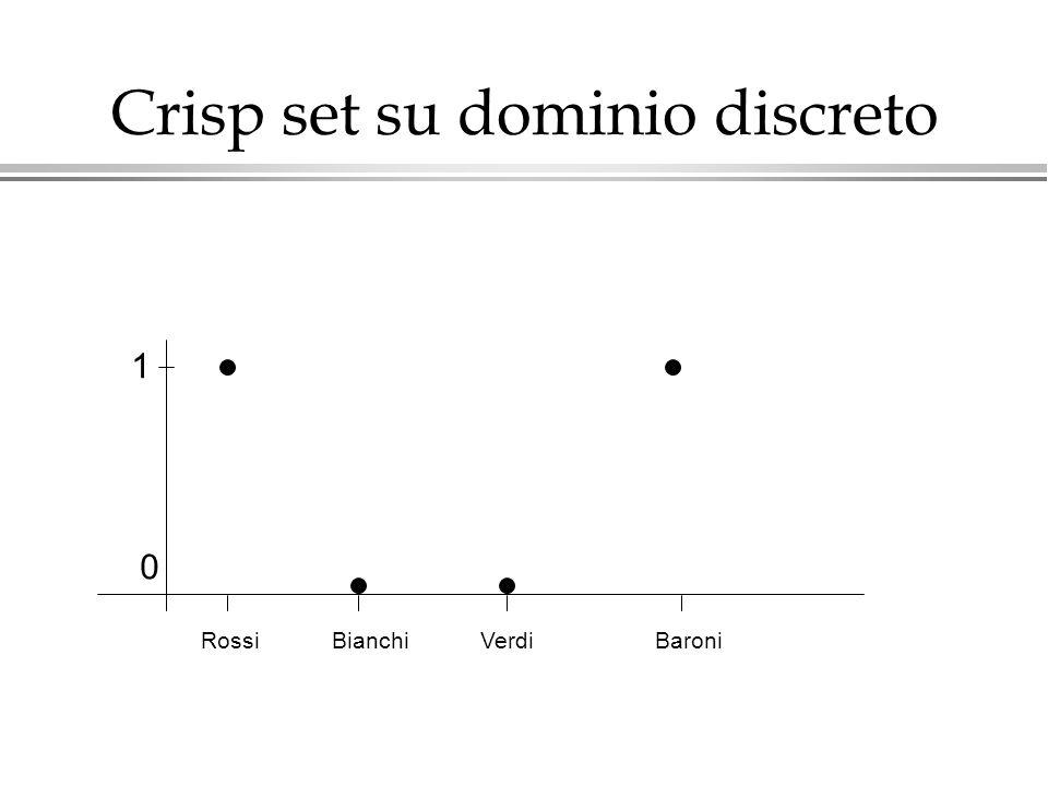 Crisp set su dominio discreto