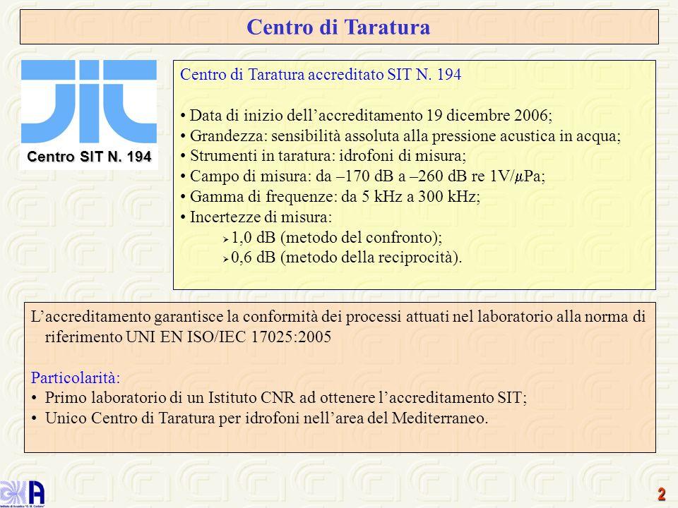 Centro di Taratura Centro di Taratura accreditato SIT N. 194