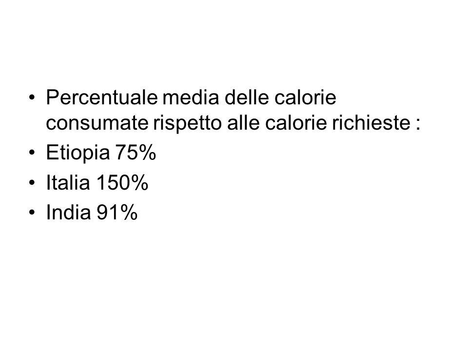 Percentuale media delle calorie consumate rispetto alle calorie richieste :