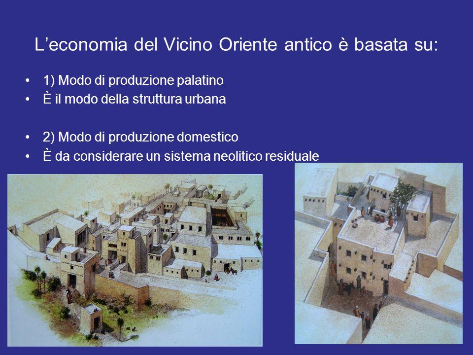 L'economia del Vicino Oriente antico è basata su: