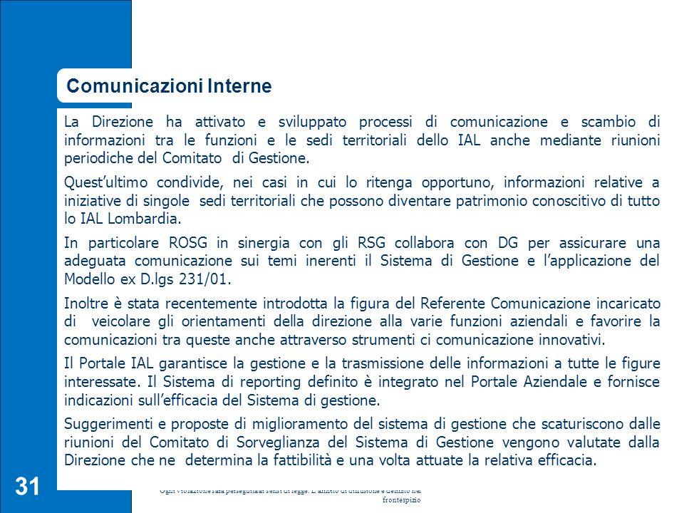 Comunicazioni Interne