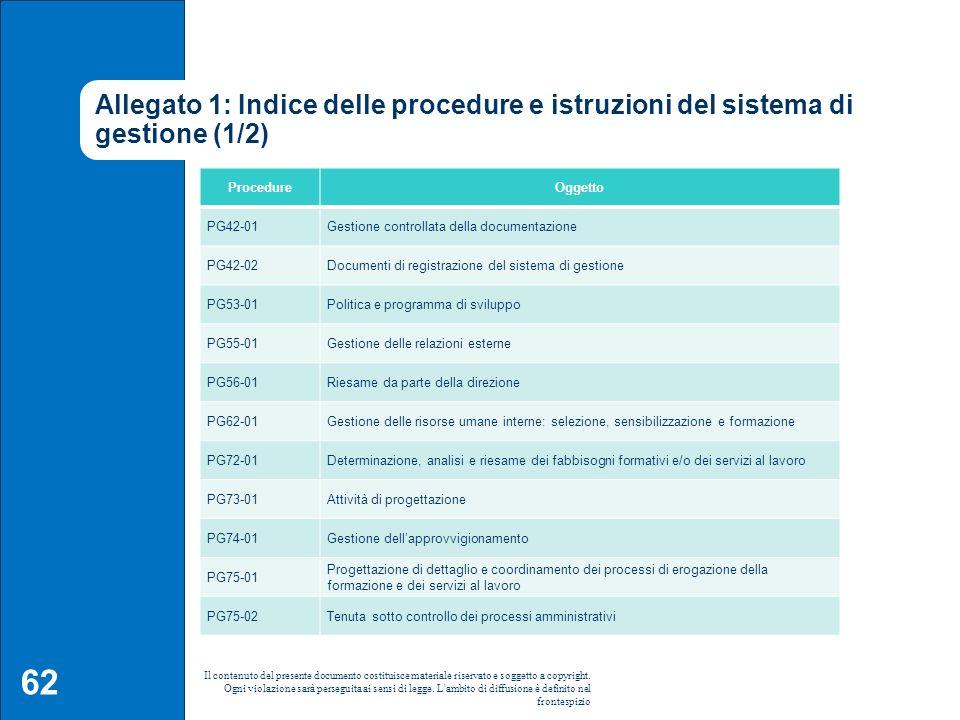 Allegato 1: Indice delle procedure e istruzioni del sistema di gestione (1/2)