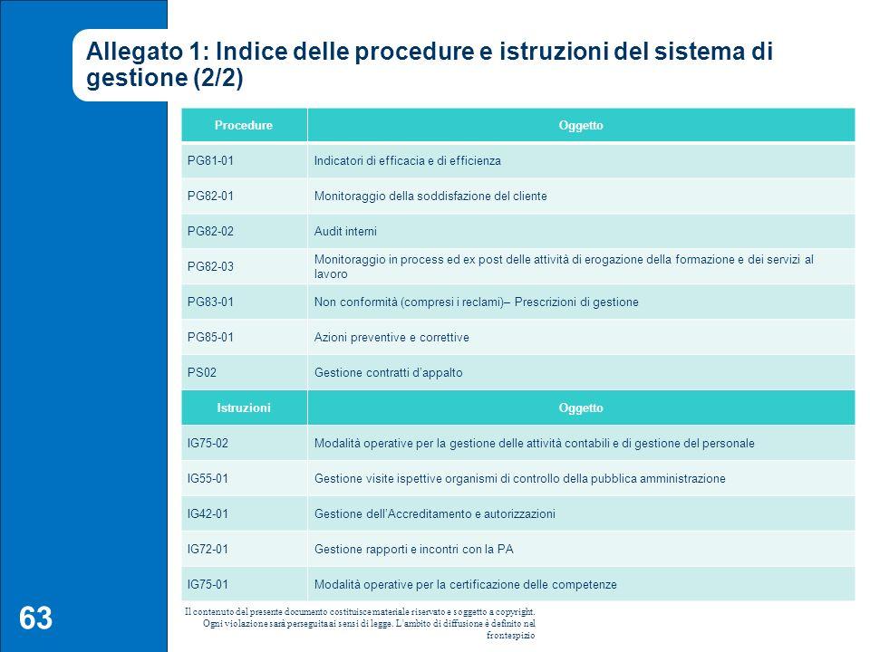 Allegato 1: Indice delle procedure e istruzioni del sistema di gestione (2/2)