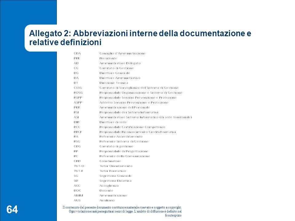 Allegato 2: Abbreviazioni interne della documentazione e relative definizioni
