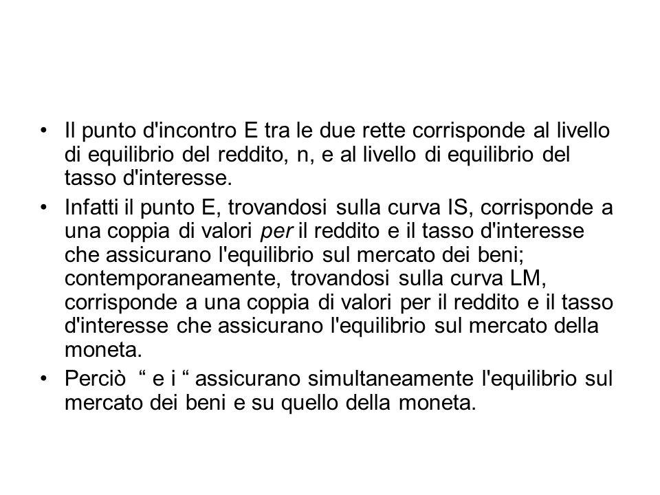 Il punto d incontro E tra le due rette corrisponde al livello di equilibrio del reddito, n, e al livello di equilibrio del tasso d interesse.