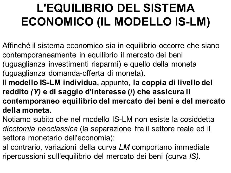 L EQUILIBRIO DEL SISTEMA ECONOMICO (IL MODELLO IS-LM)