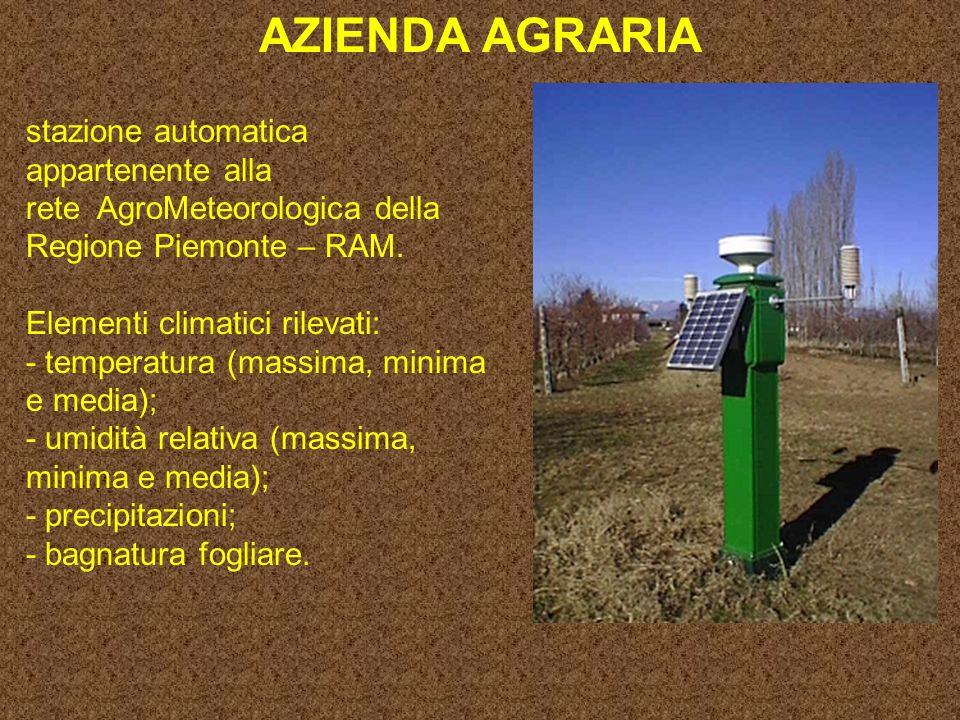 AZIENDA AGRARIA stazione automatica appartenente alla rete AgroMeteorologica della Regione Piemonte – RAM.
