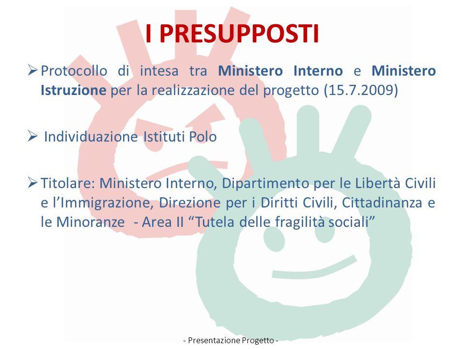 - Presentazione Progetto -