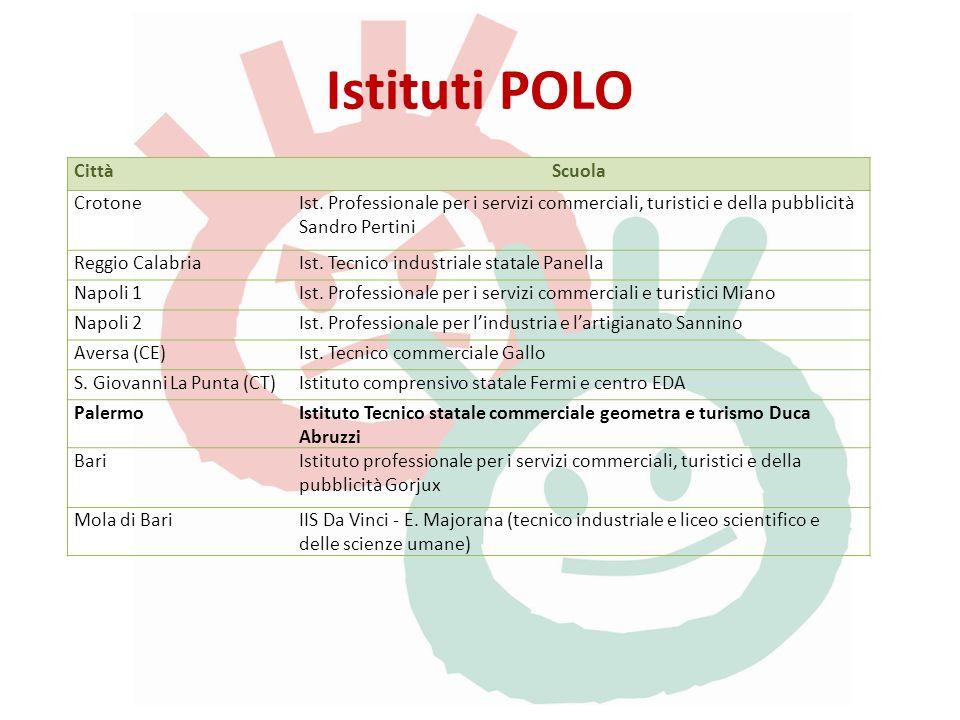 Istituti POLO Città Scuola Crotone