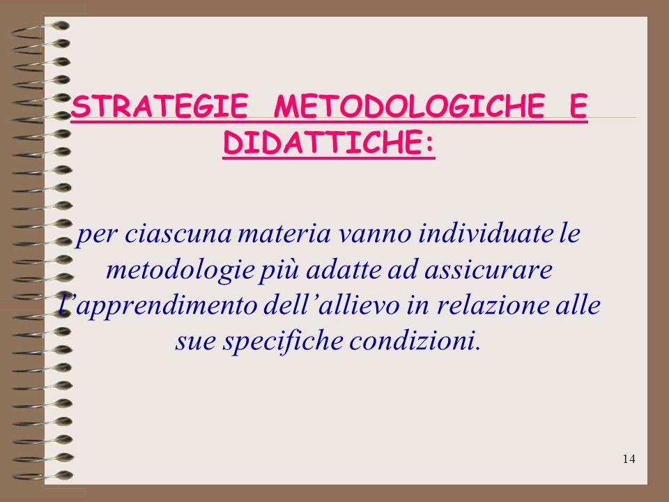 STRATEGIE METODOLOGICHE E DIDATTICHE: per ciascuna materia vanno individuate le metodologie più adatte ad assicurare l'apprendimento dell'allievo in relazione alle sue specifiche condizioni.