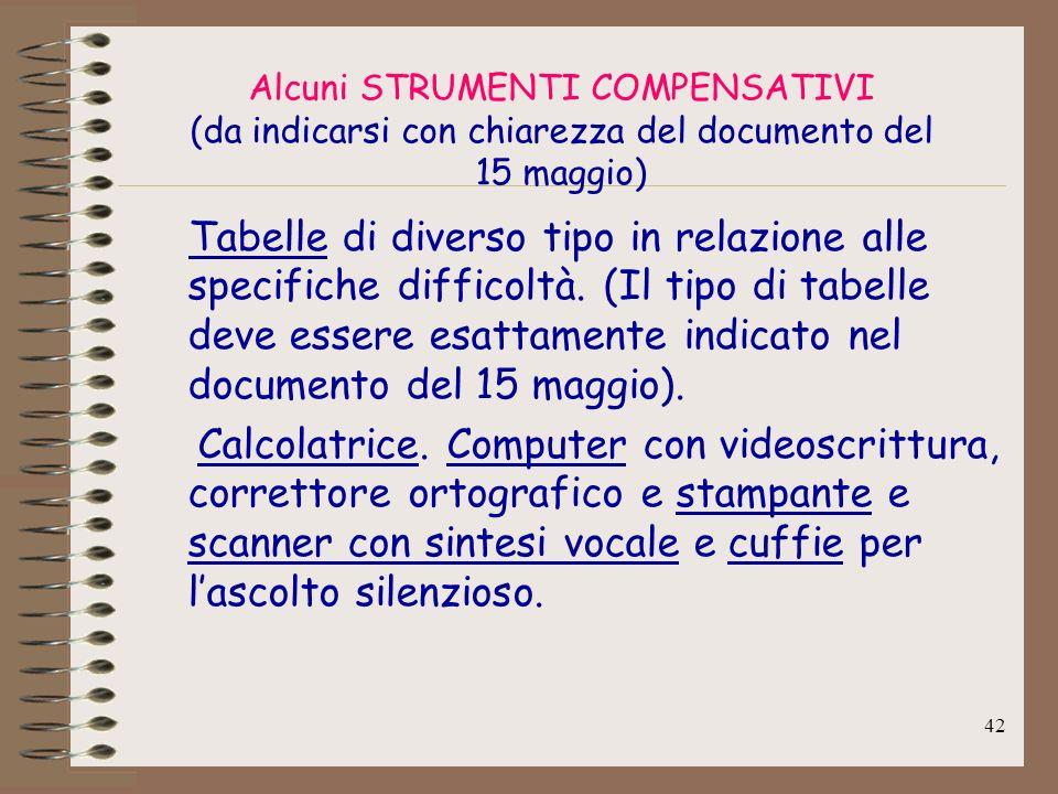Alcuni STRUMENTI COMPENSATIVI (da indicarsi con chiarezza del documento del 15 maggio)