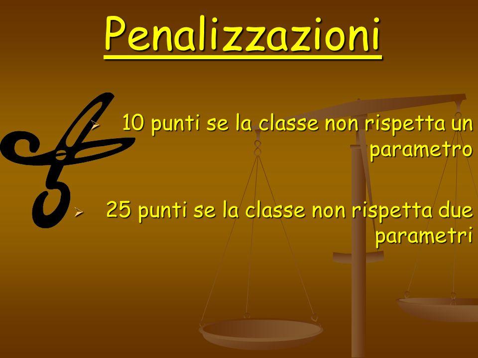 Penalizzazioni 10 punti se la classe non rispetta un parametro