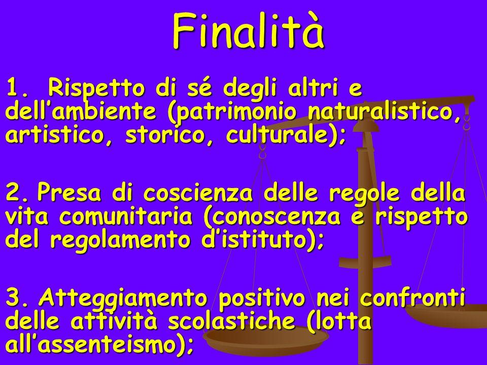 Finalità1. Rispetto di sé degli altri e dell'ambiente (patrimonio naturalistico, artistico, storico, culturale);