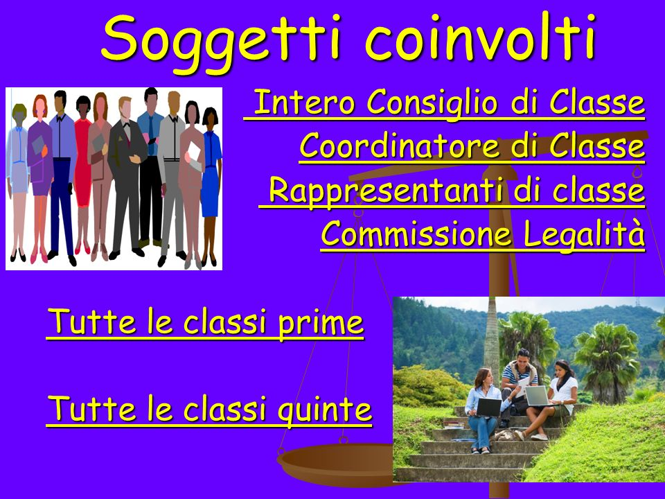 Soggetti coinvolti Intero Consiglio di Classe Coordinatore di Classe