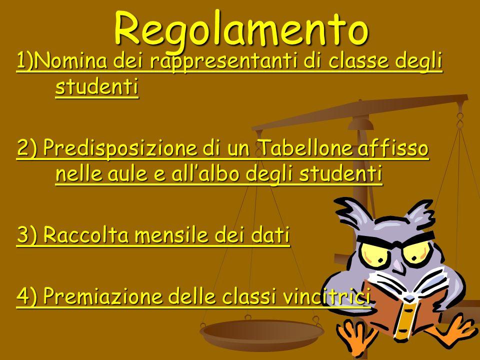 Regolamento 1)Nomina dei rappresentanti di classe degli studenti