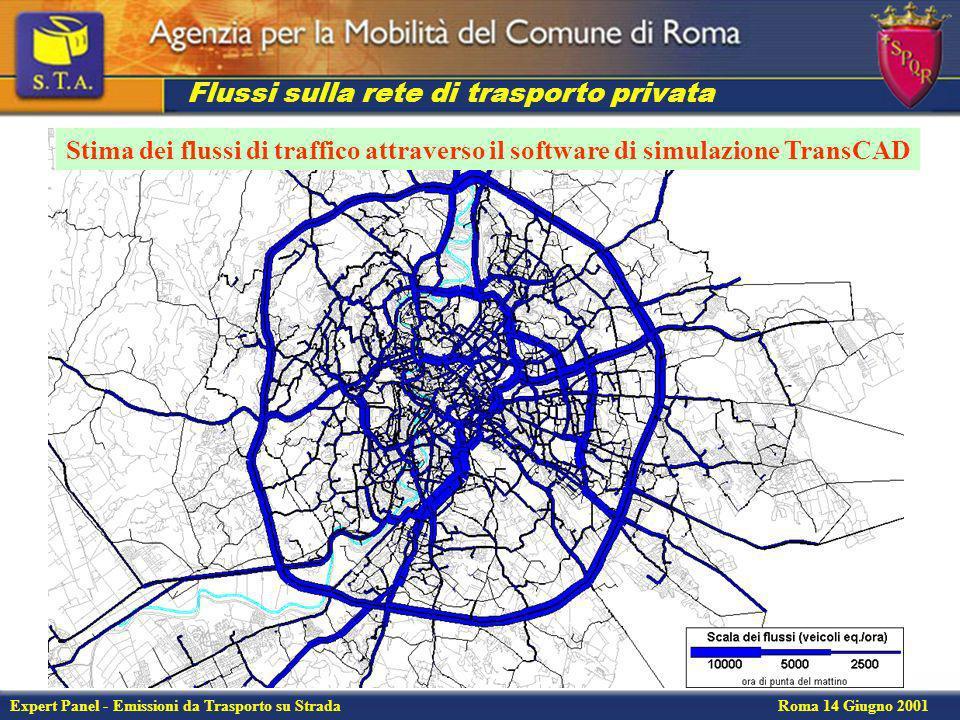 Flussi sulla rete di trasporto privata