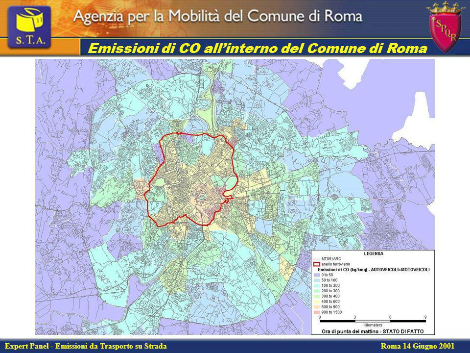 Emissioni di CO all'interno del Comune di Roma