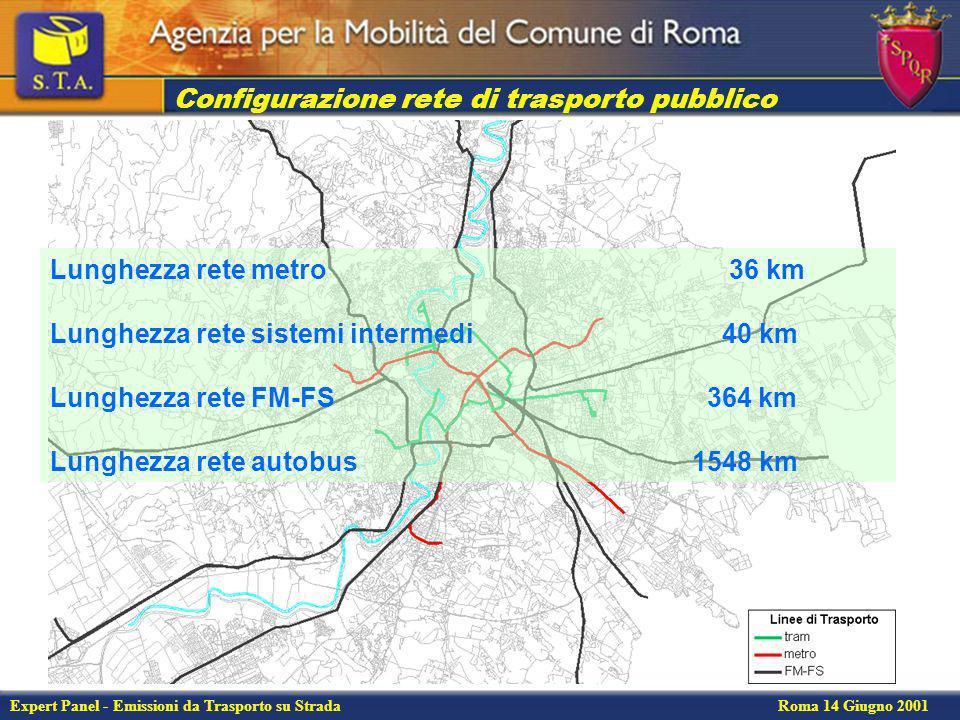 Configurazione rete di trasporto pubblico