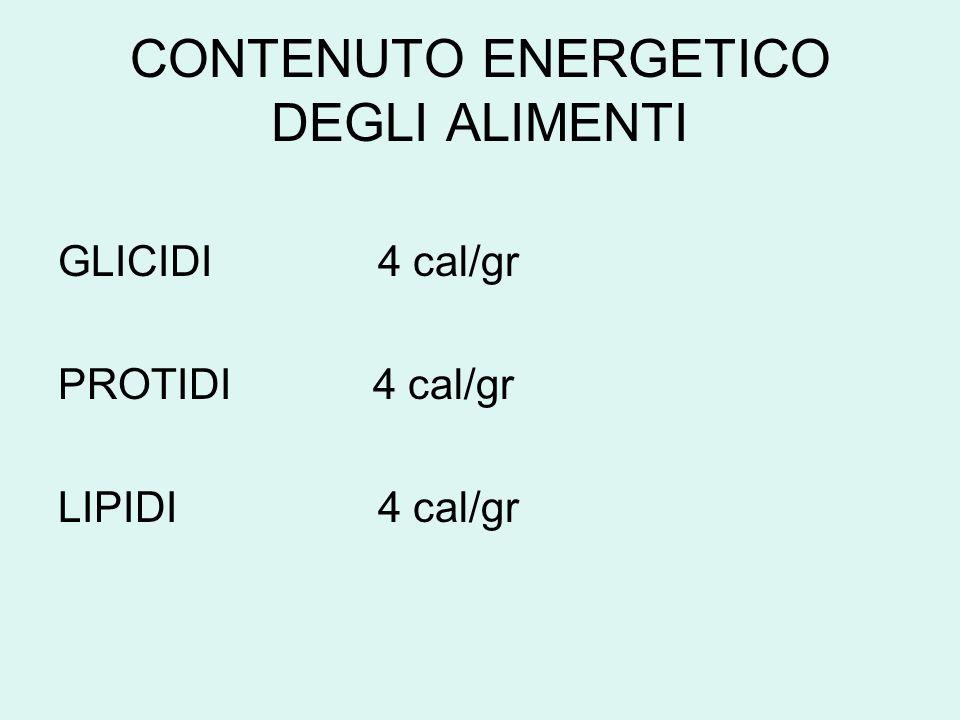 CONTENUTO ENERGETICO DEGLI ALIMENTI