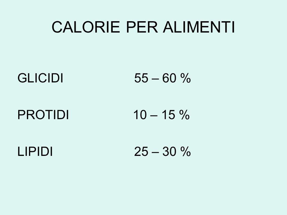 CALORIE PER ALIMENTI GLICIDI 55 – 60 % PROTIDI 10 – 15 %