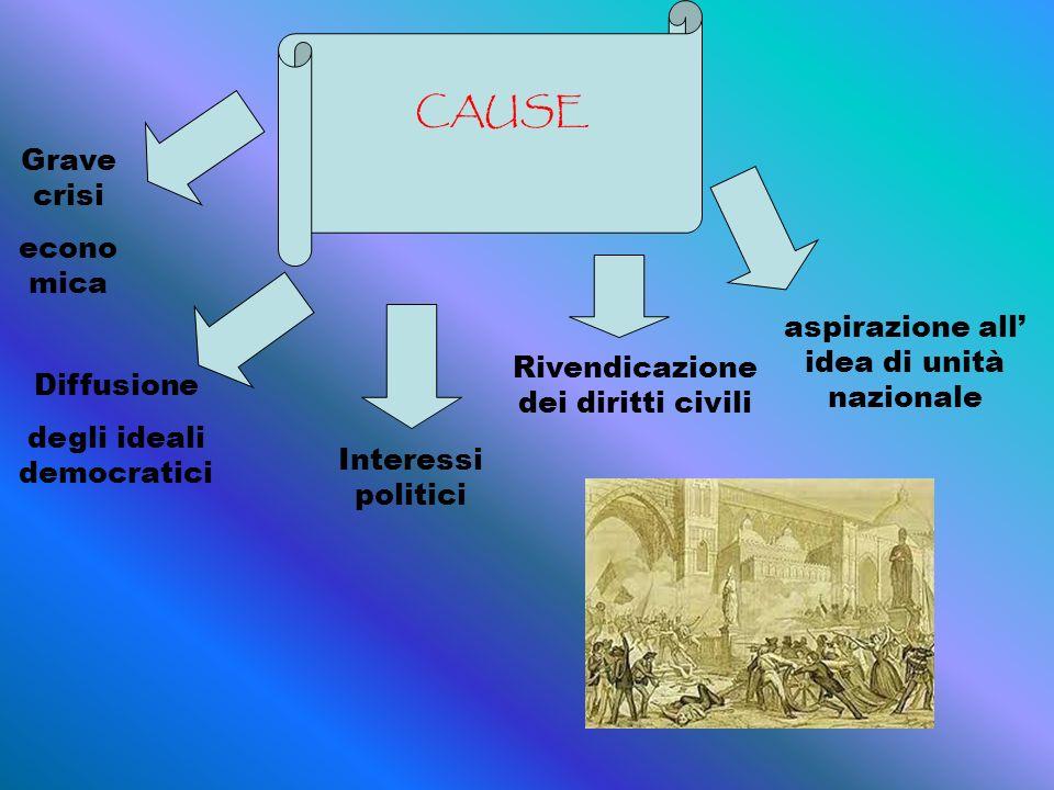 CAUSE Grave crisi economica aspirazione all' idea di unità nazionale