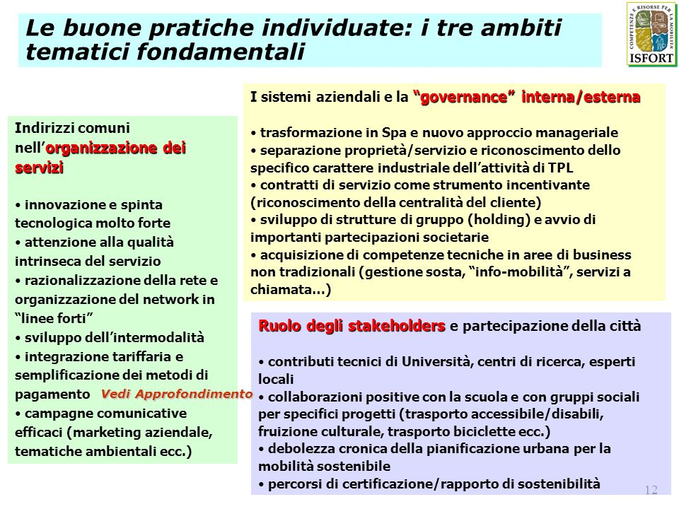 Le buone pratiche individuate: i tre ambiti tematici fondamentali