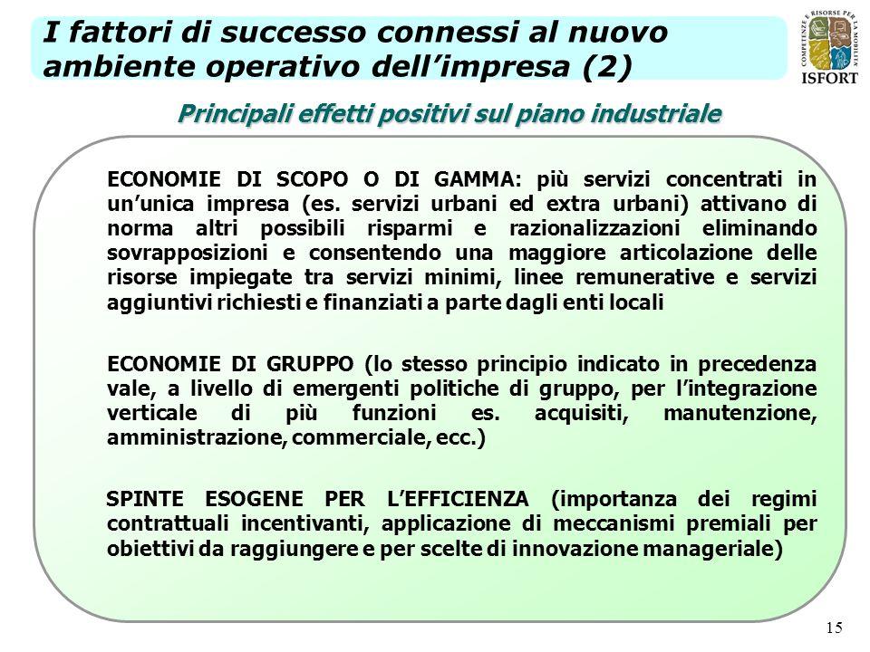 Principali effetti positivi sul piano industriale