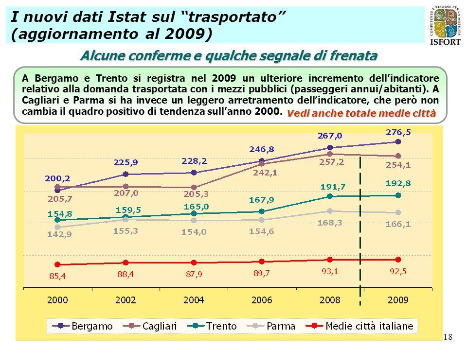 I nuovi dati Istat sul trasportato (aggiornamento al 2009)