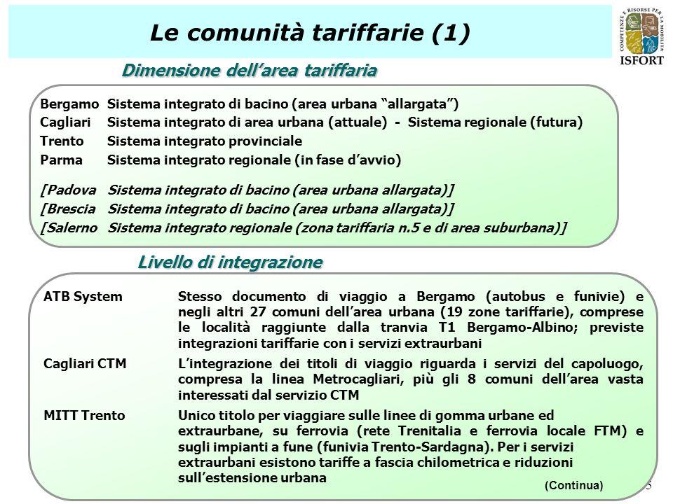 Le comunità tariffarie (1)