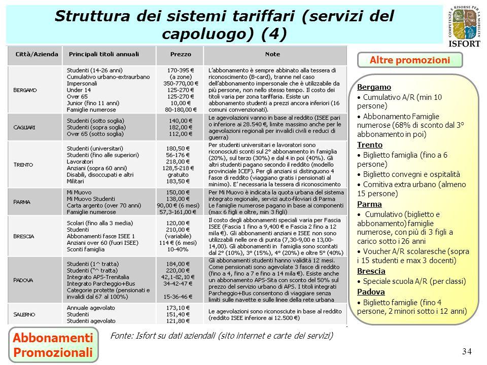 Struttura dei sistemi tariffari (servizi del capoluogo) (4)