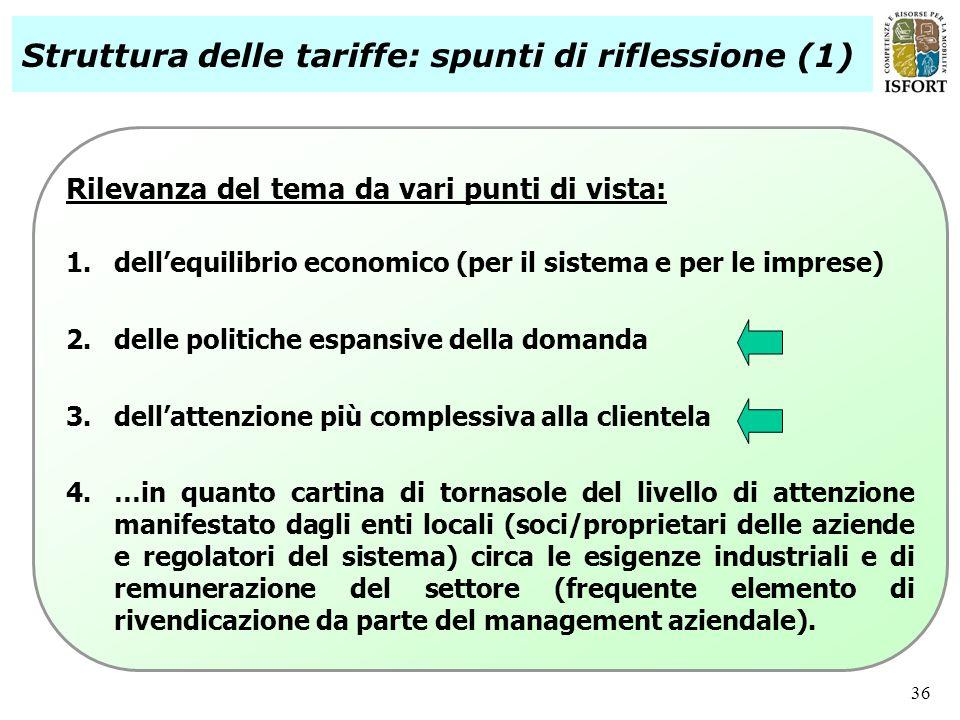 Struttura delle tariffe: spunti di riflessione (1)