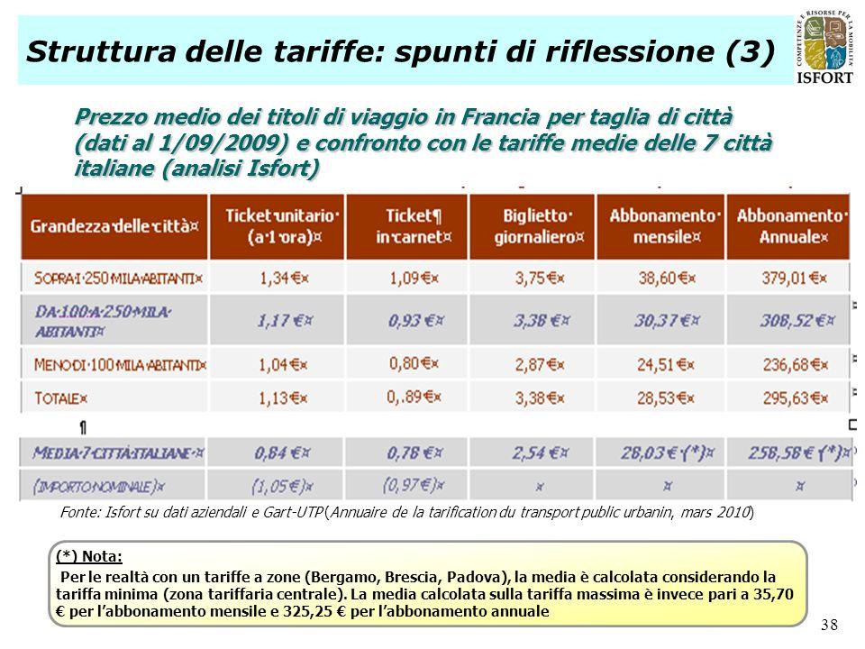 Struttura delle tariffe: spunti di riflessione (3)