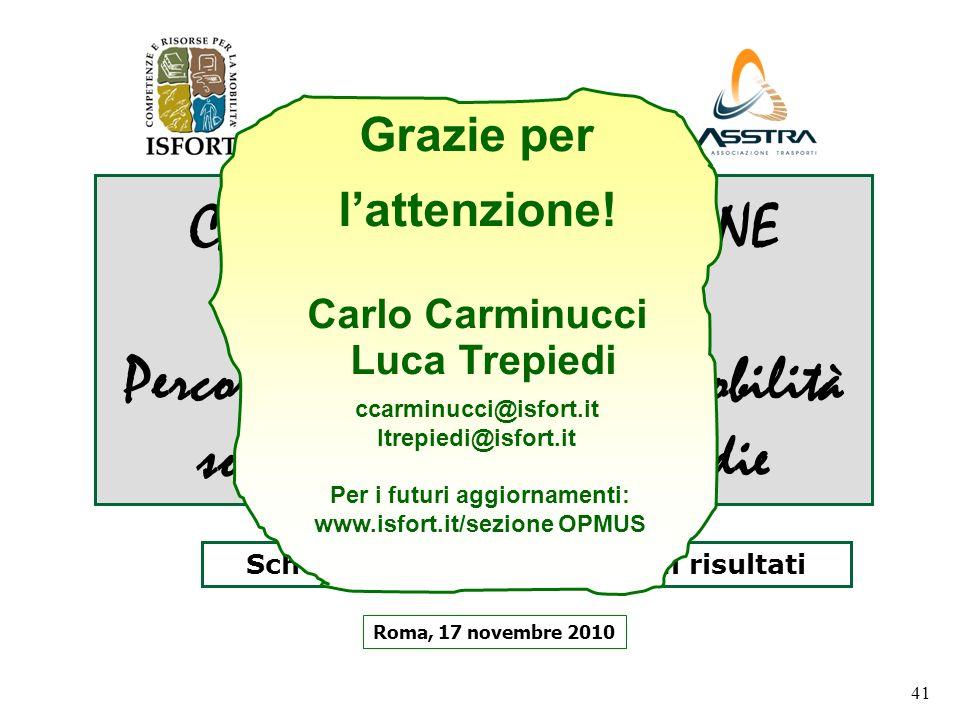 Grazie per l'attenzione! Carlo Carminucci Luca Trepiedi ccarminucci@isfort.it. ltrepiedi@isfort.it.
