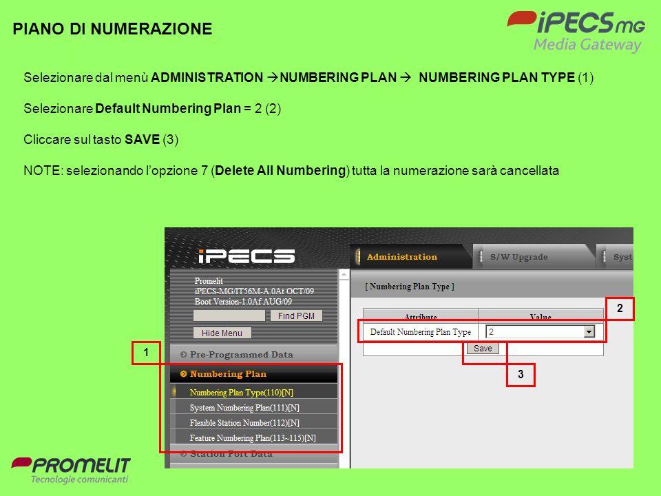 PIANO DI NUMERAZIONESelezionare dal menù ADMINISTRATION NUMBERING PLAN  NUMBERING PLAN TYPE (1) Selezionare Default Numbering Plan = 2 (2)