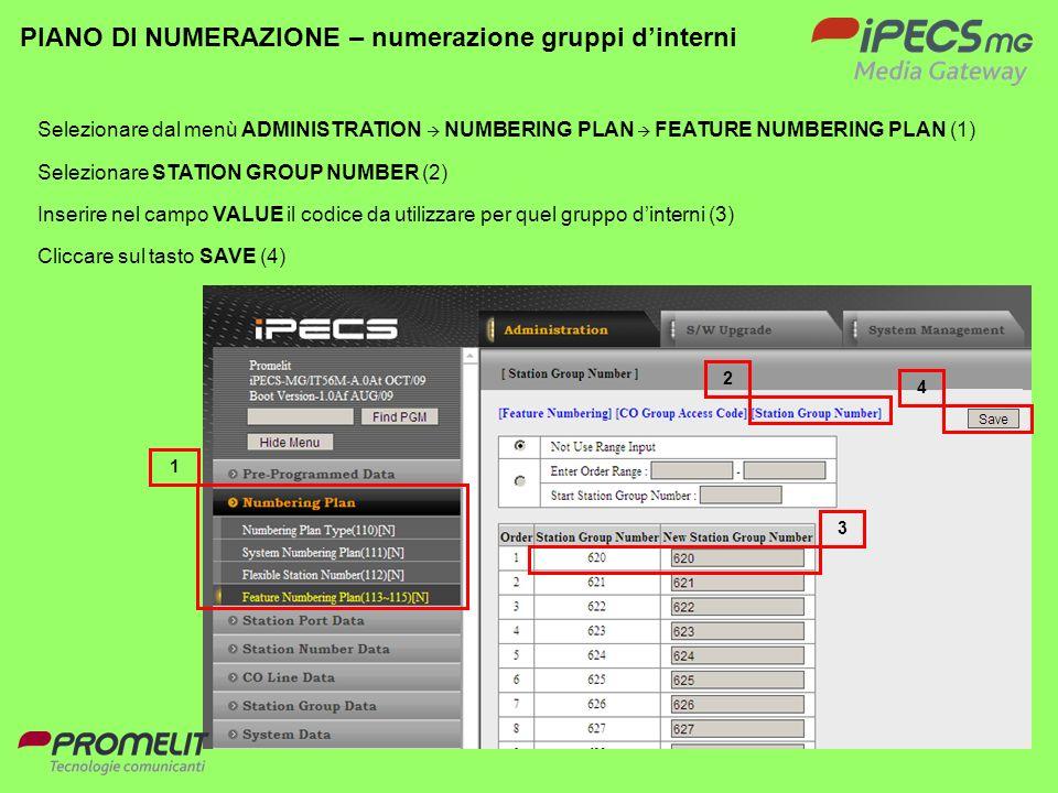 PIANO DI NUMERAZIONE – numerazione gruppi d'interni