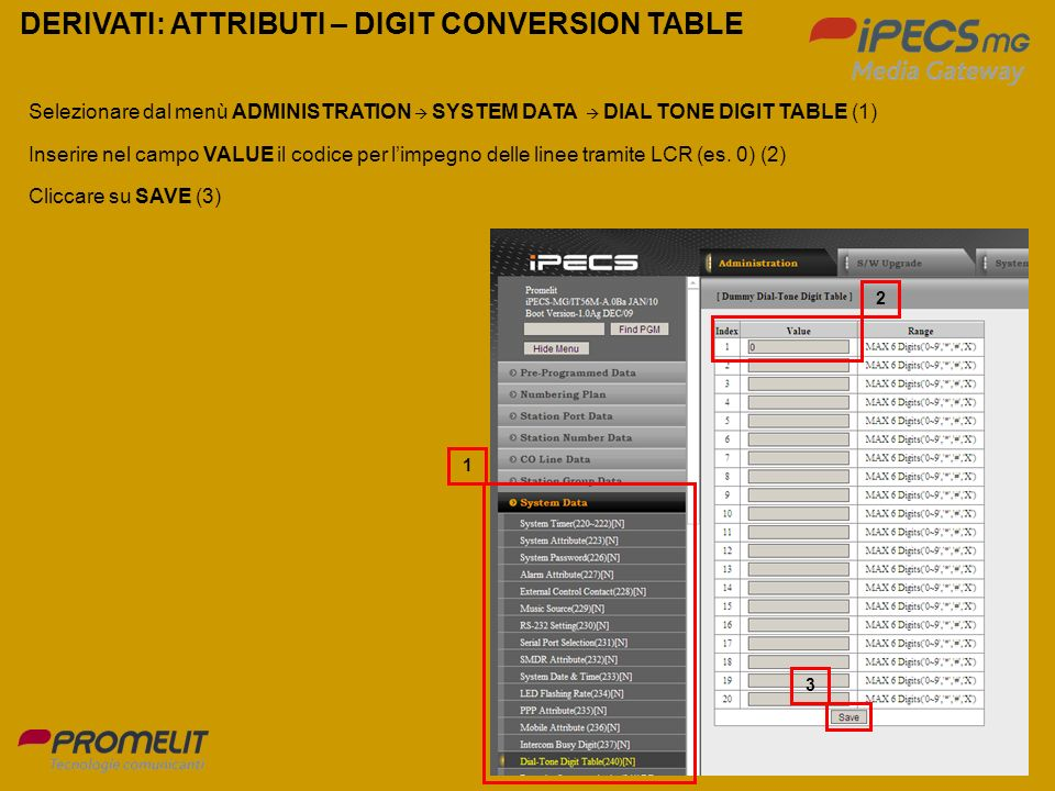 DERIVATI: ATTRIBUTI – DIGIT CONVERSION TABLE