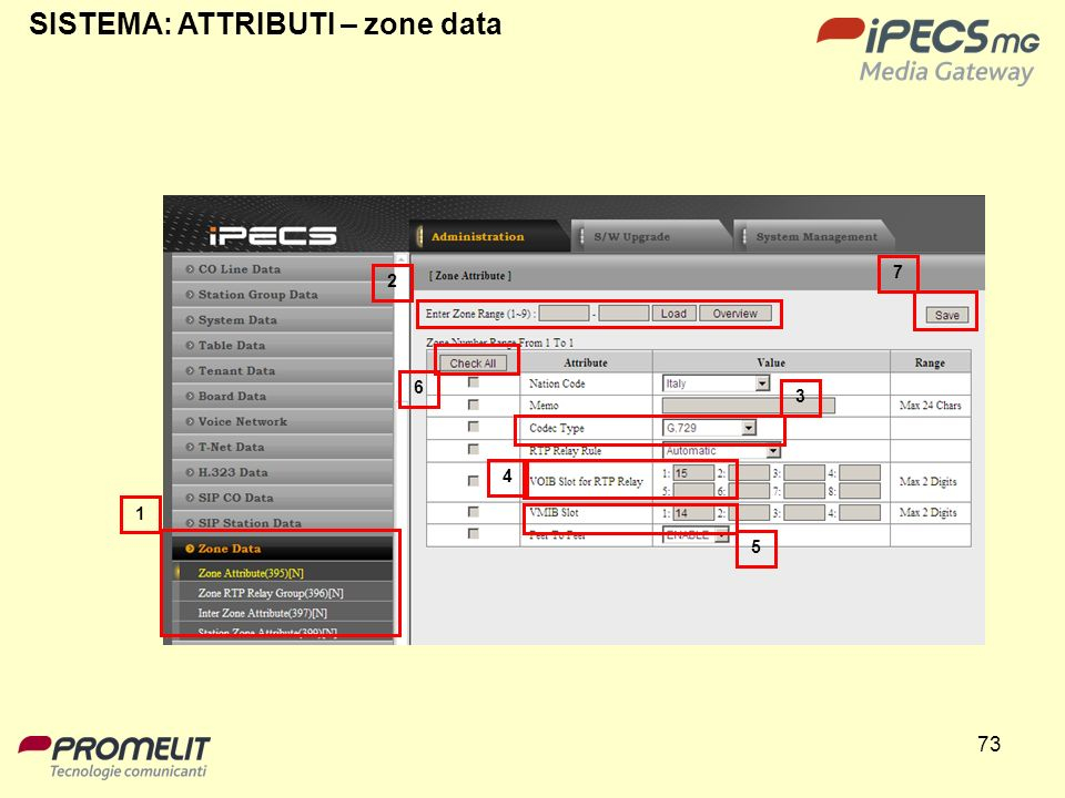 SISTEMA: ATTRIBUTI – zone data