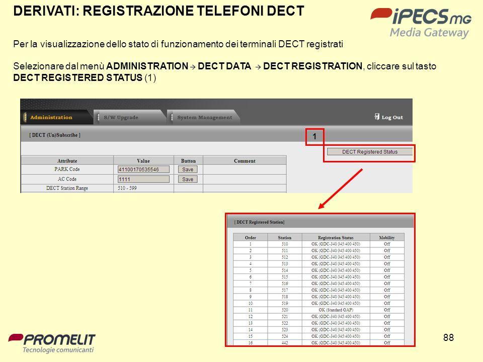 DERIVATI: REGISTRAZIONE TELEFONI DECT