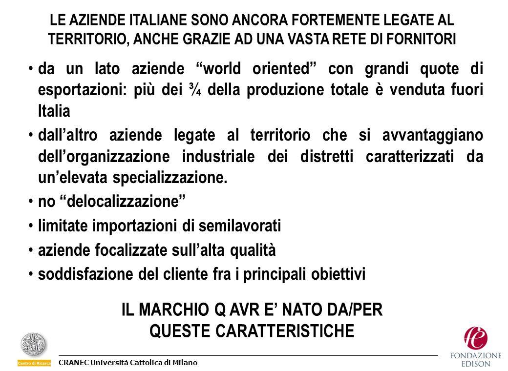 IL MARCHIO Q AVR E' NATO DA/PER QUESTE CARATTERISTICHE