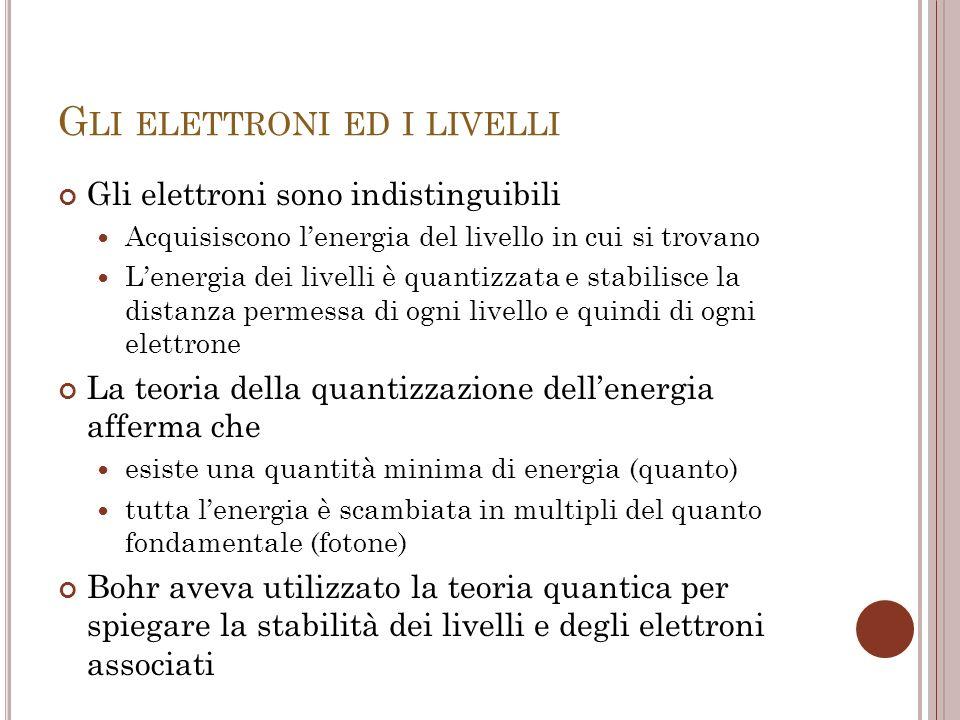 Gli elettroni ed i livelli