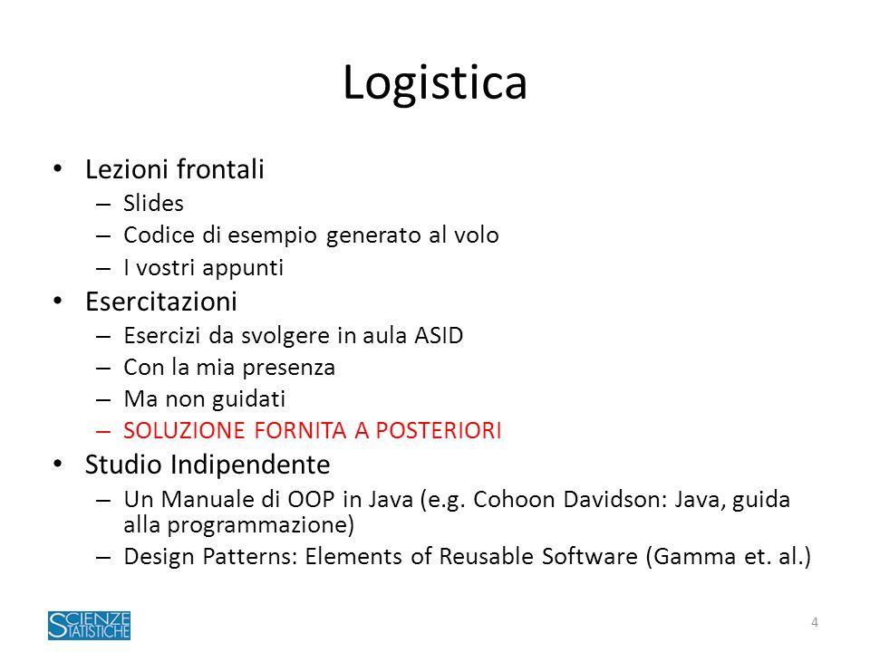 Logistica Lezioni frontali Esercitazioni Studio Indipendente Slides