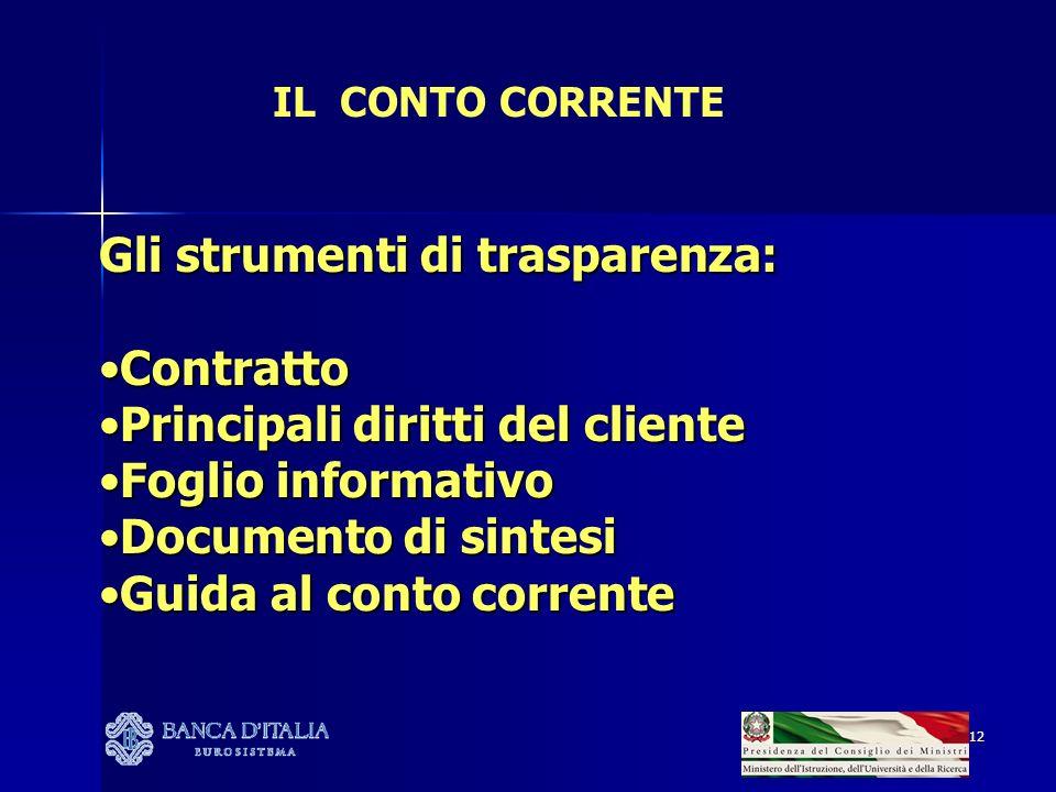 Gli strumenti di trasparenza: Contratto Principali diritti del cliente