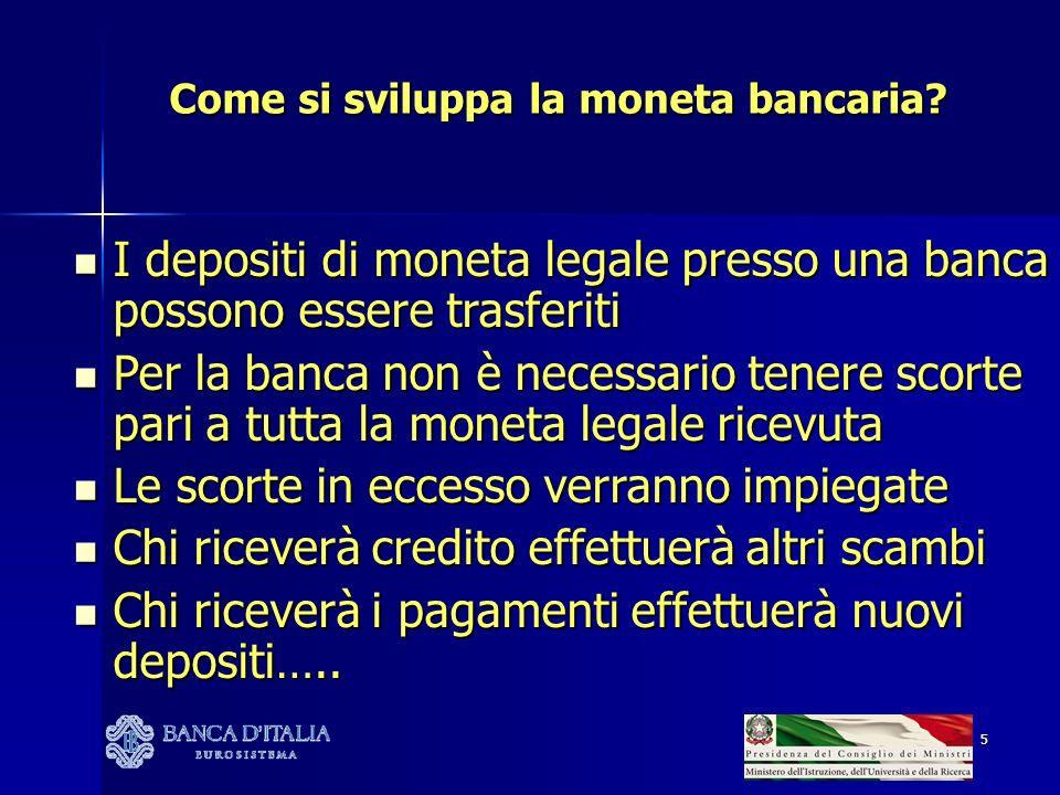 Come si sviluppa la moneta bancaria