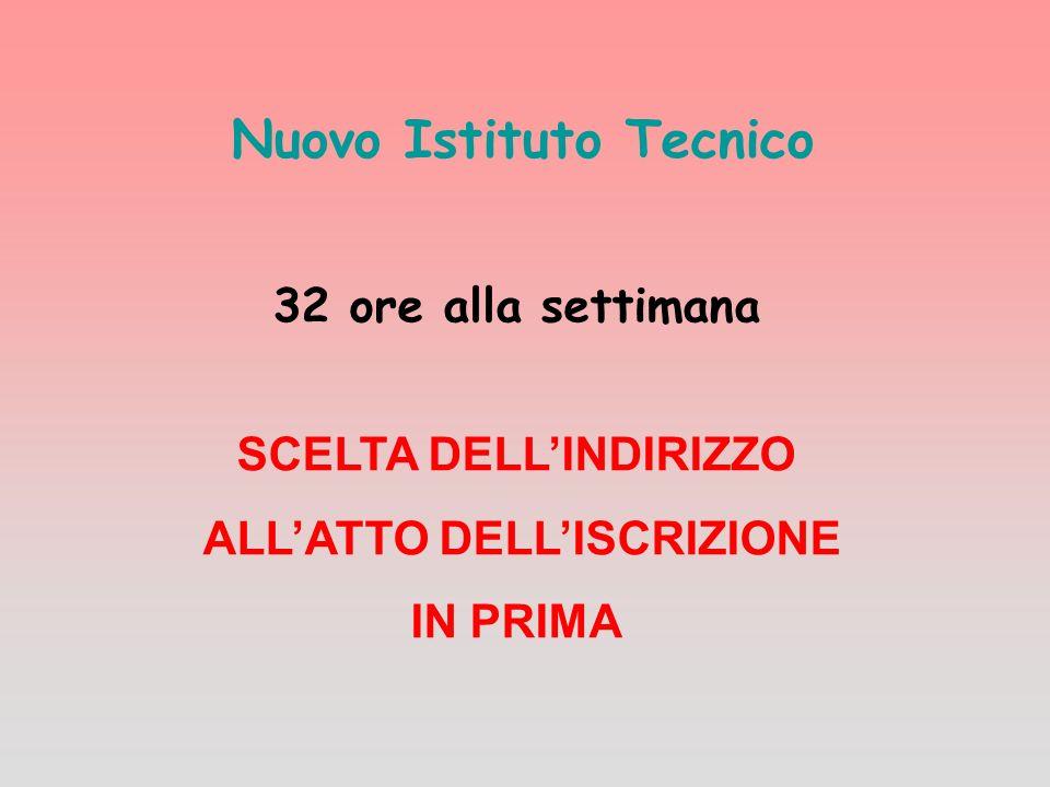 Nuovo Istituto Tecnico SCELTA DELL'INDIRIZZO ALL'ATTO DELL'ISCRIZIONE
