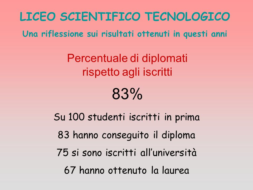 83% LICEO SCIENTIFICO TECNOLOGICO