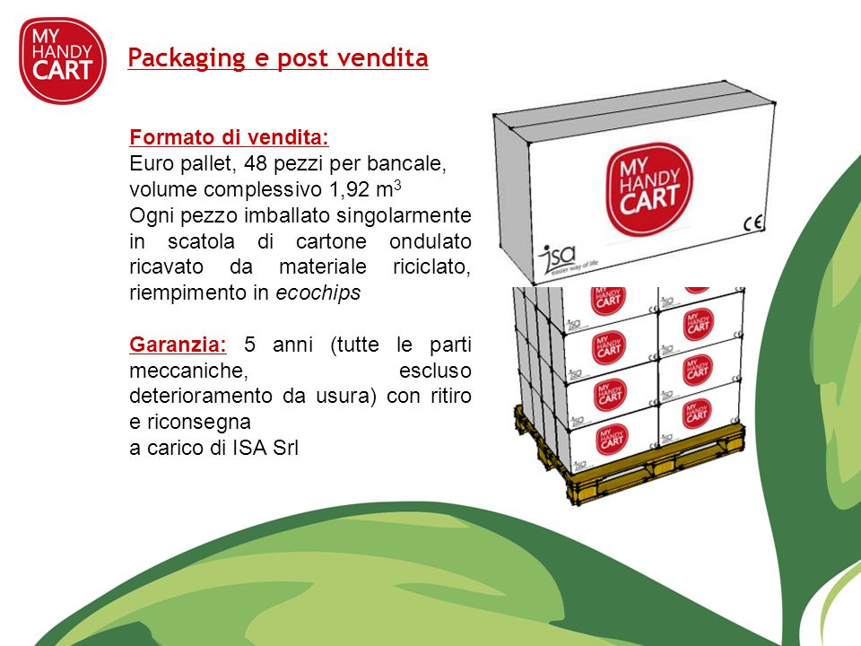 Packaging e post vendita