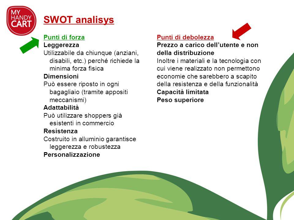 SWOT analisys Punti di forza Leggerezza